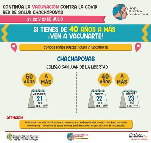 Chachapoyas: hoy miércoles 21 continúa vacunación contra la covid-19