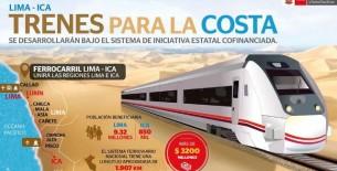 MTC firmó contrato para la elaboración del estudio de perfil del Tren de Cercanías entre Lima e Ica